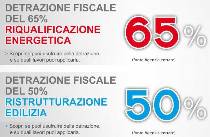 detrazione fiscale 50% e 65%