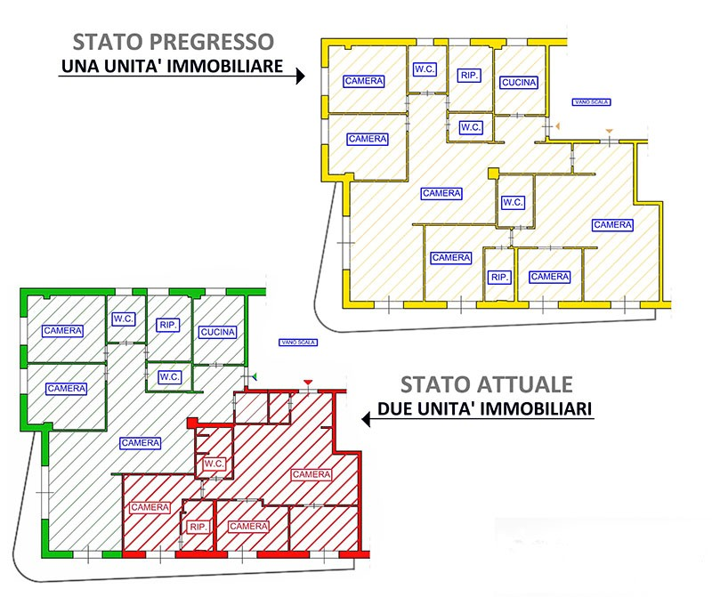 Frazionamento immobile appartamento